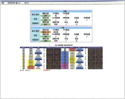 警報外部監視システムver1.02
