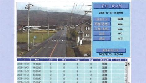 路面状況観測システム